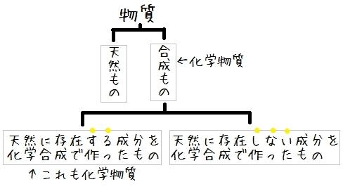 tennengousei1